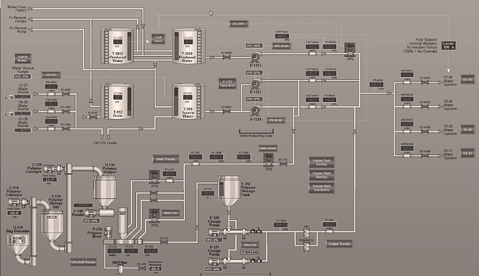 plant-automation-and-controls